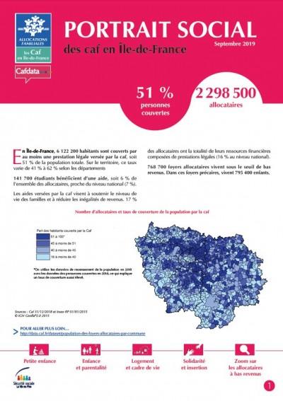 PORTRAIT SOCIAL DES CAF EN ÎLE-DE-FRANCE - 2019